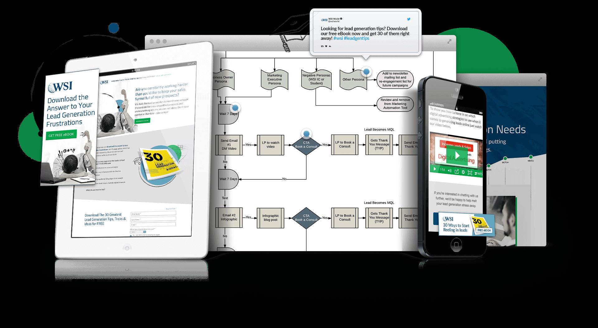 Digital-Marketing-Campaign-Kit