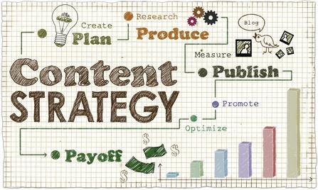 Augmentez vos ventes grâce au marketing de contenu